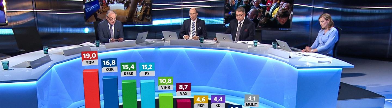 Ylen vaalituloslähetys. Toimittajat ja kommentaattorit seuraavat vaalituloksen kehitystä.